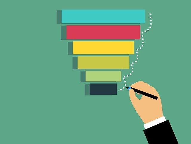 🔥 Il funnel di vendita: cosa è e come utilizzarlo per il tuo business 🔥